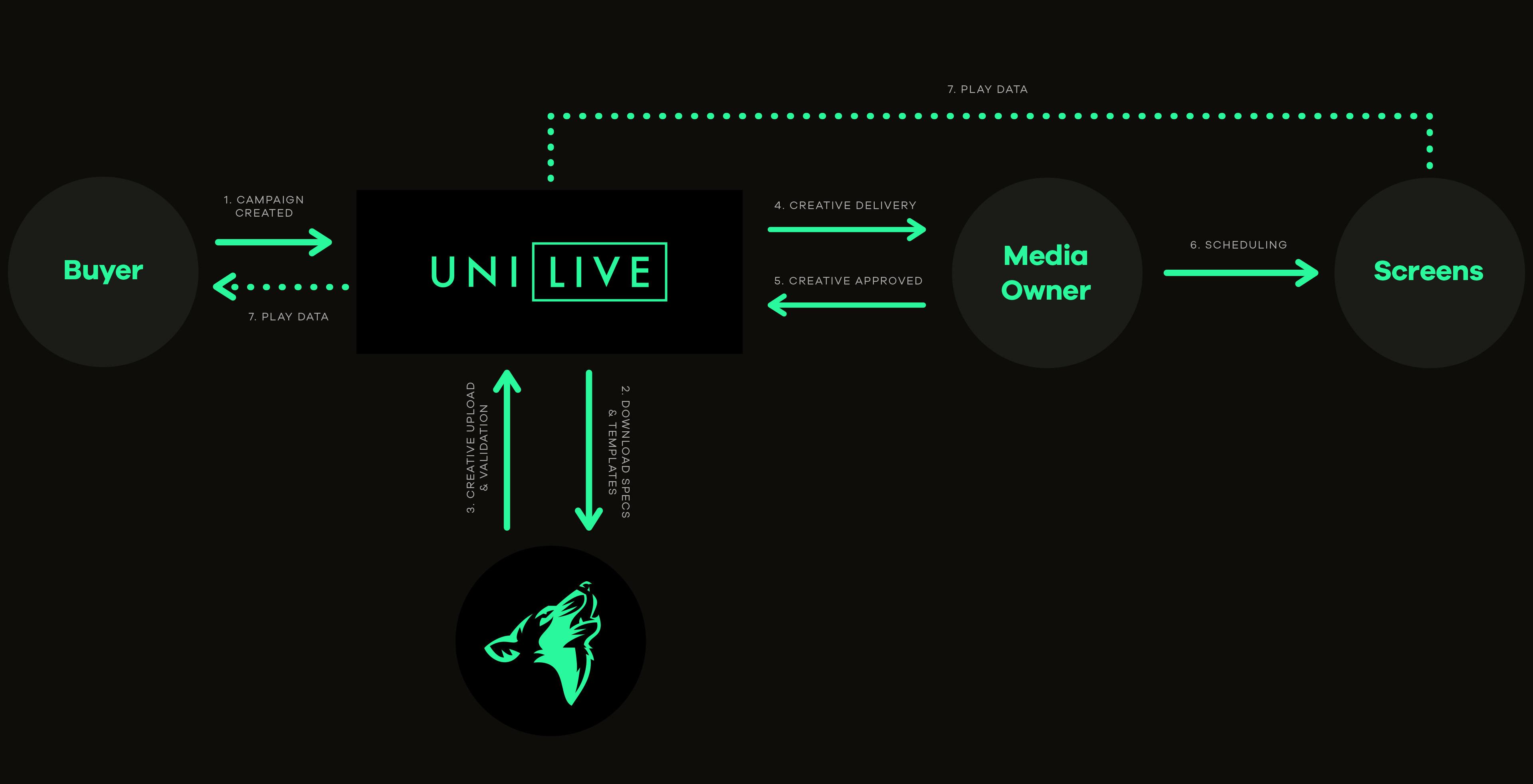 TheLoneWolf_streamlined